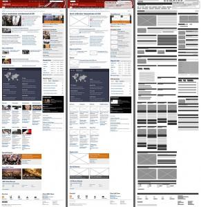 Vom Wireframe zur Webseite