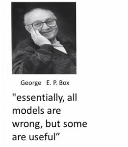 """""""Alle Modelle sind falsch - aber einige sind nützlich"""""""
