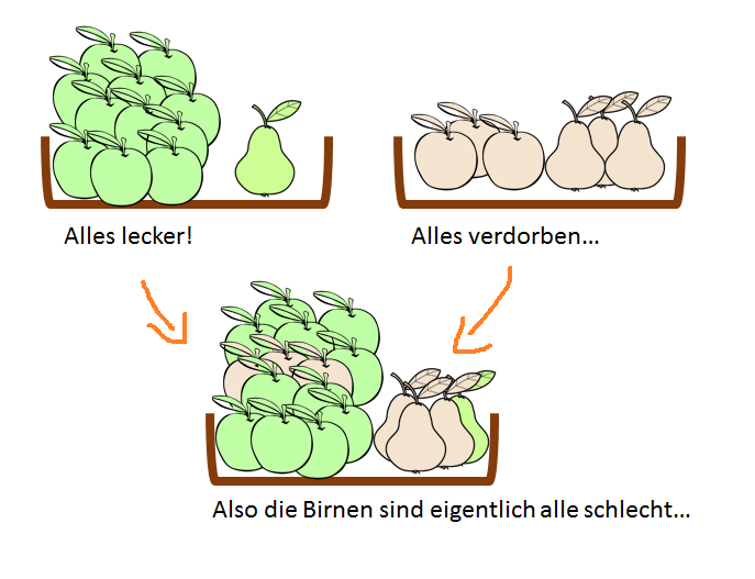 aepfel-birnen