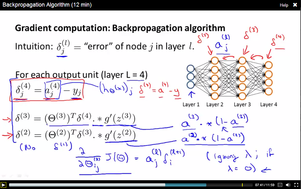 Andrew Ng explains Neural Network Backpropagation in the coursera machine learning MOOC